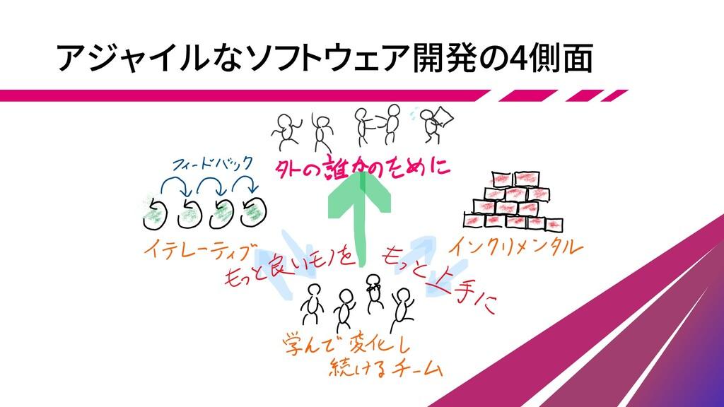 アジャイルなソフトウェア開発の4側面
