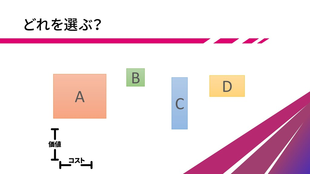 C B どれを選ぶ? A D 価値 コスト