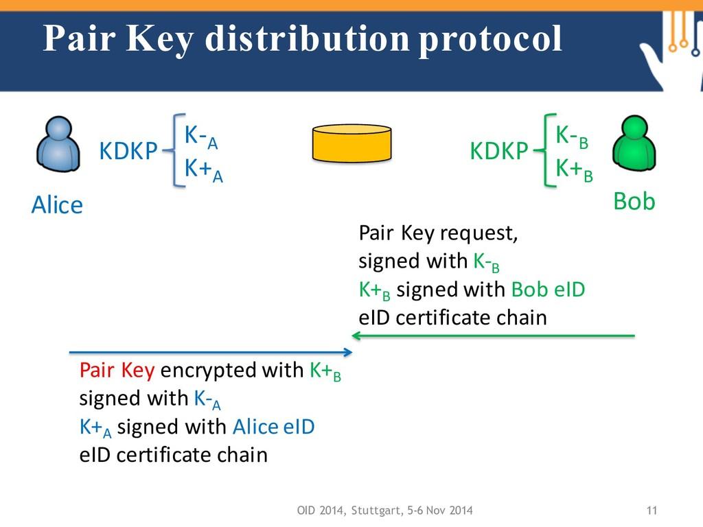 Pair Key distribution protocol OID 2014, Stuttg...
