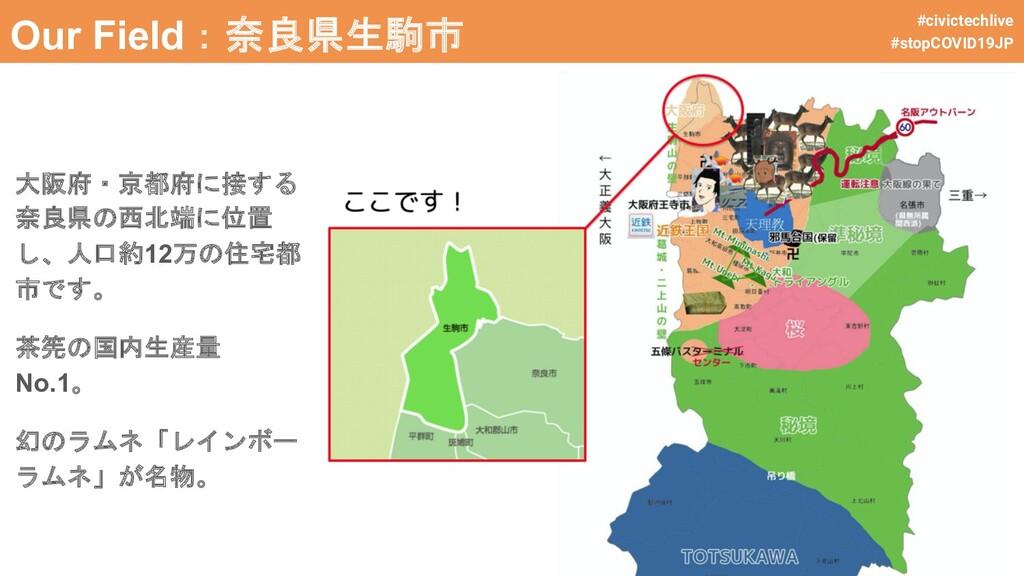 Our Field:奈良県生駒市 大阪府・京都府に接する 奈良県の西北端に位置 し、人口約12...