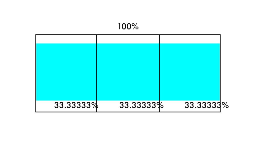 100% 33.33333% 33.33333% 33.33333%