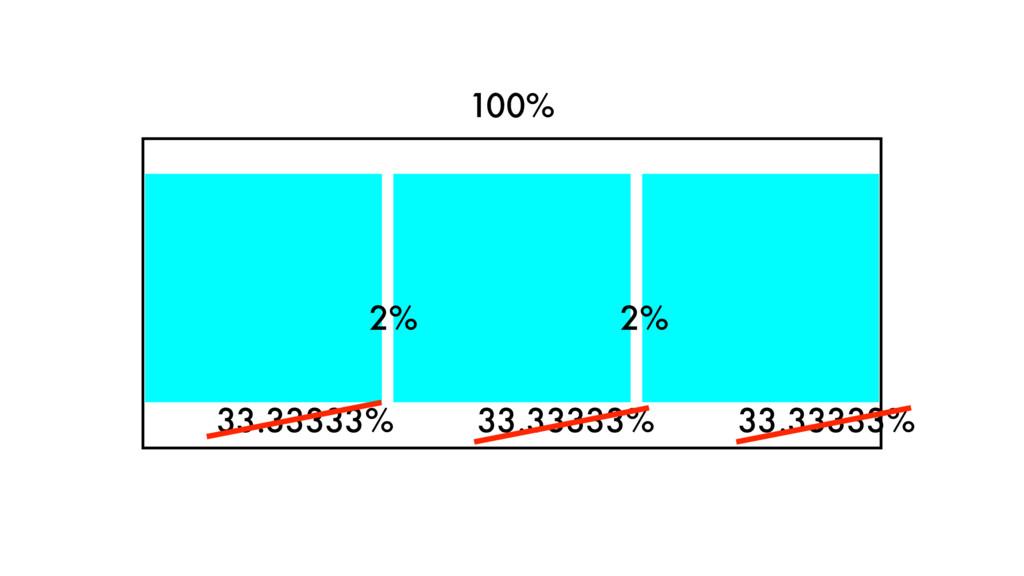 33.33333% 33.33333% 33.33333% 100% 2% 2%