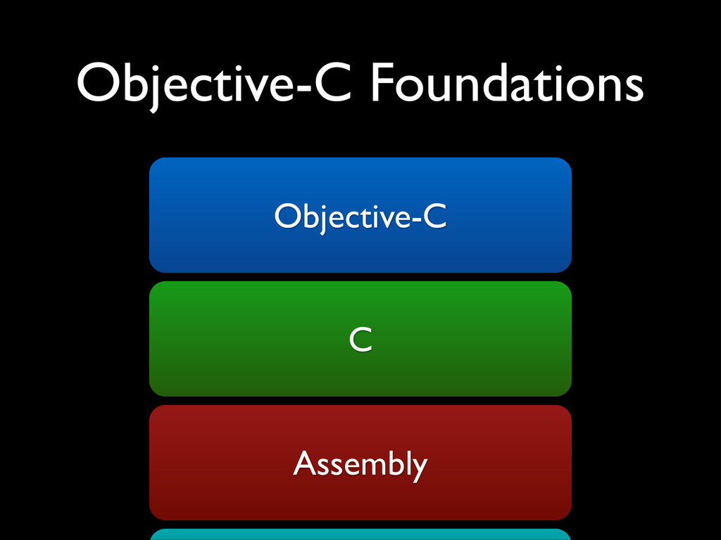Objective-C Foundations Objective-C C Assembly