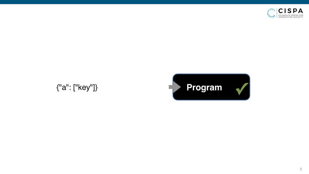 """3 {""""a"""": [""""key""""]} ✓ Program"""