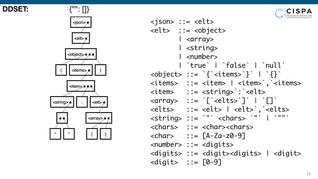13 <json> ::= <elt> <elt> ::= <object> | <arr...