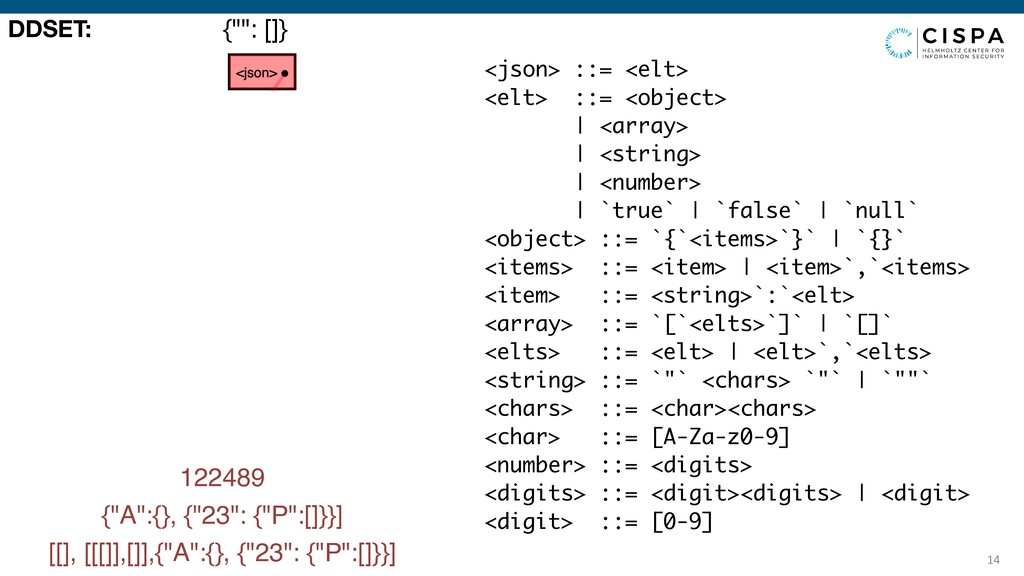 14 <json> ::= <elt> <elt> ::= <object> | <arr...