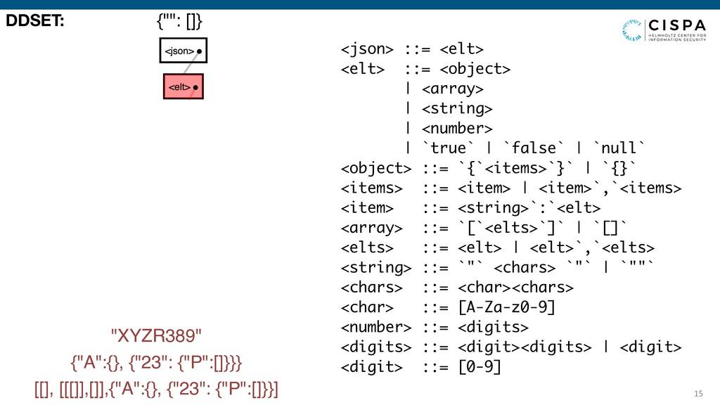 15 <json> ::= <elt> <elt> ::= <object> | <arr...