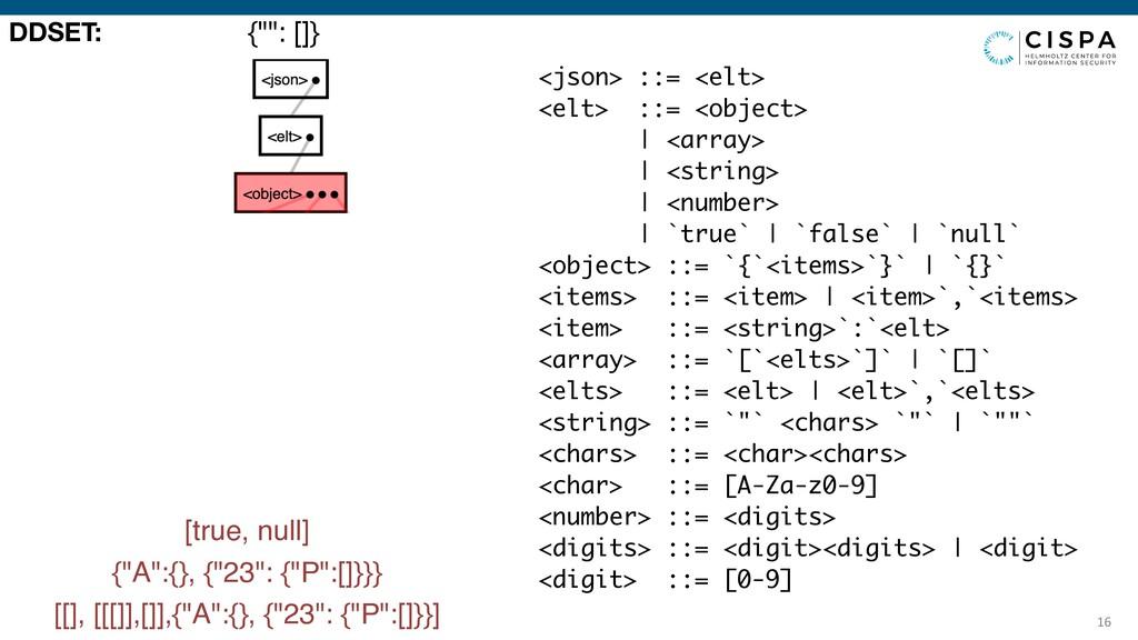 16 <json> ::= <elt> <elt> ::= <object> | <arr...