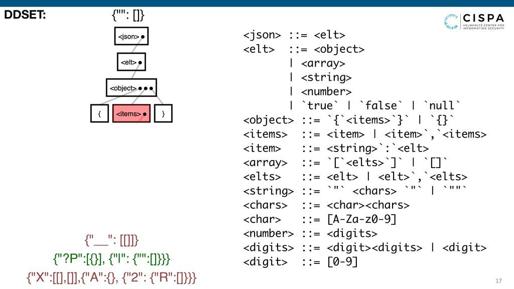 17 <json> ::= <elt> <elt> ::= <object> | <arr...