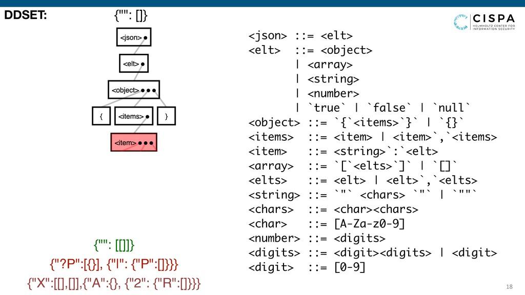18 <json> ::= <elt> <elt> ::= <object> | <arr...
