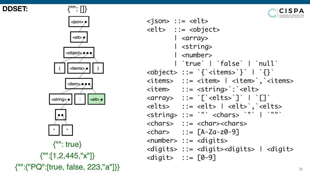 20 <json> ::= <elt> <elt> ::= <object> | <arr...