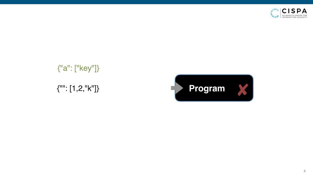 """4 {""""a"""": [""""key""""]} Program {"""""""": [1,2,""""k""""]} ✘"""