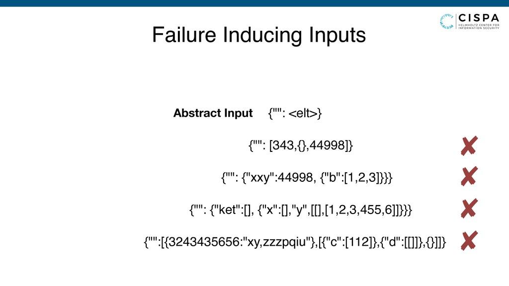 "{"""": <elt>} Abstract Input {"""": [343,{},44998]}..."