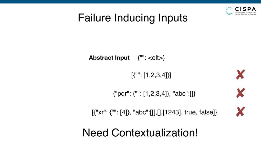 "{"""": <elt>} Abstract Input Need Contextualizati..."