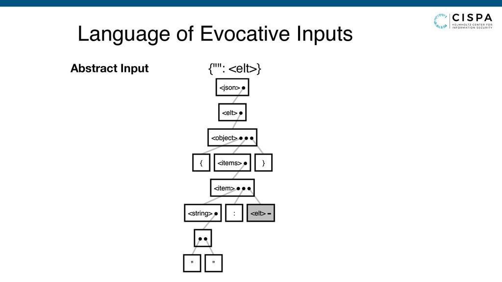 "{"""": <elt>} Abstract Input Language of Evocativ..."