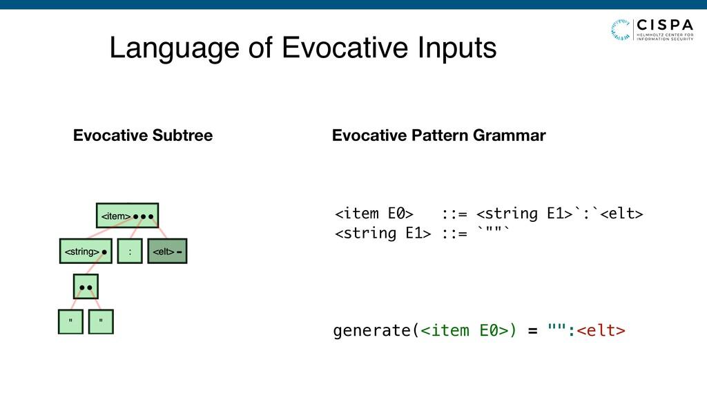Language of Evocative Inputs Evocative Subtree ...