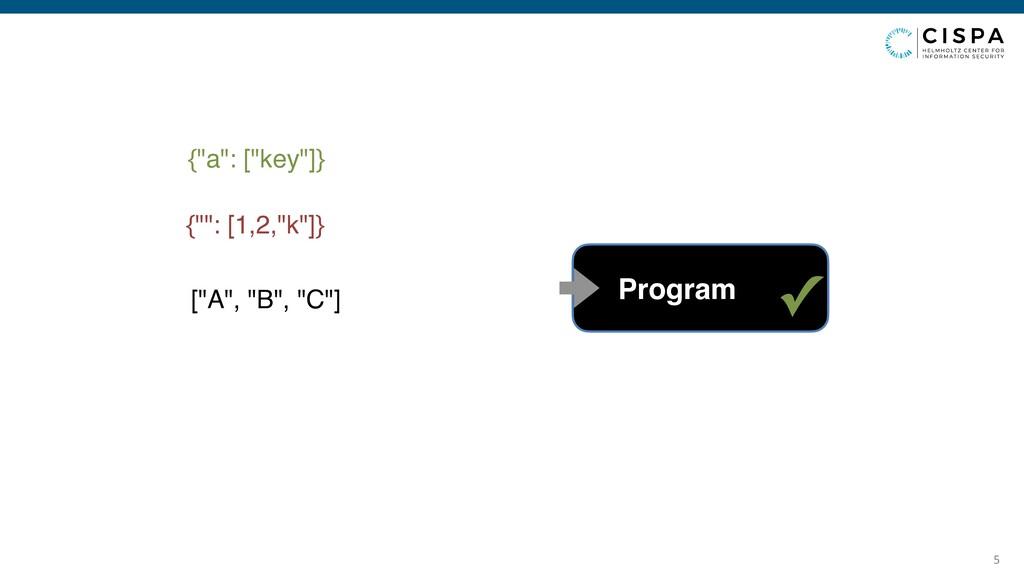 """5 {""""a"""": [""""key""""]} Program {"""""""": [1,2,""""k""""]} ✓ [""""A""""..."""