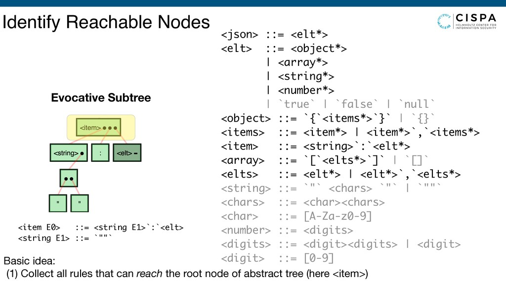 Identify Reachable Nodes <json> ::= <elt*> <el...