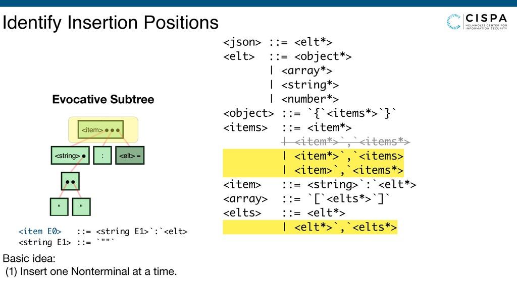Identify Insertion Positions <json> ::= <elt*>...