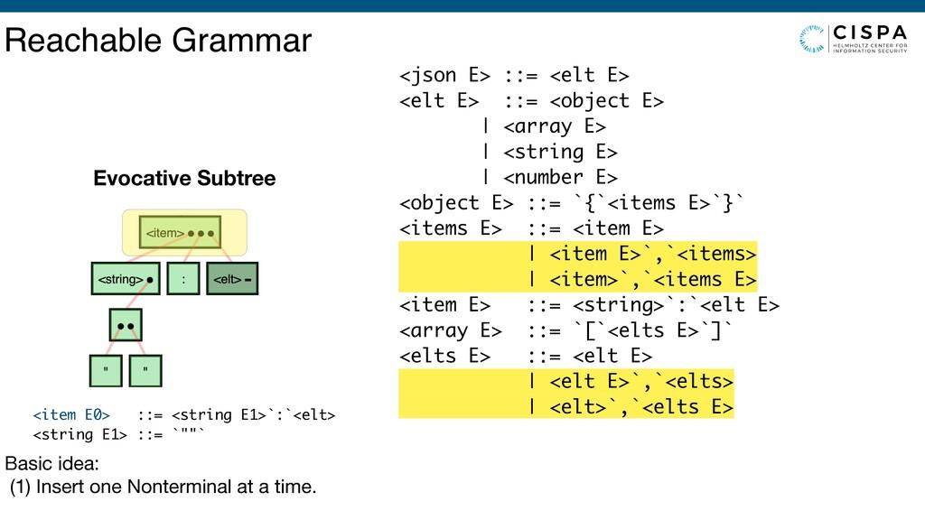 Reachable Grammar <json E> ::= <elt E> <elt E>...