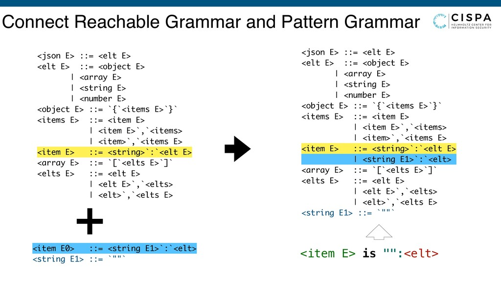 Connect Reachable Grammar and Pattern Grammar <...