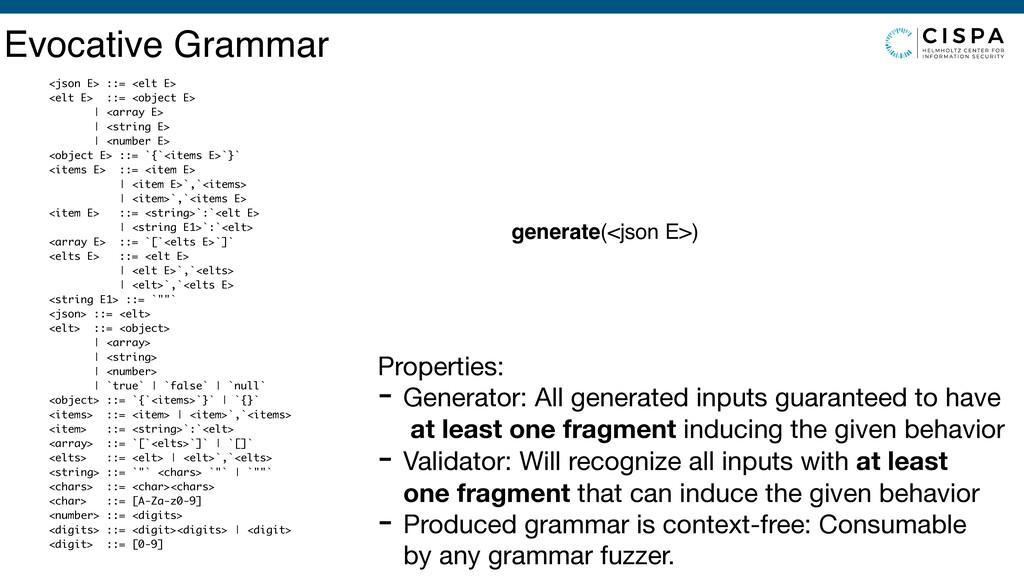 Evocative Grammar <json E> ::= <elt E> <elt E>...