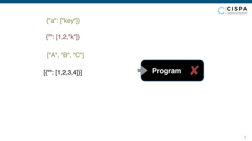 """6 {""""a"""": [""""key""""]} Program {"""""""": [1,2,""""k""""]} [""""A"""", ..."""