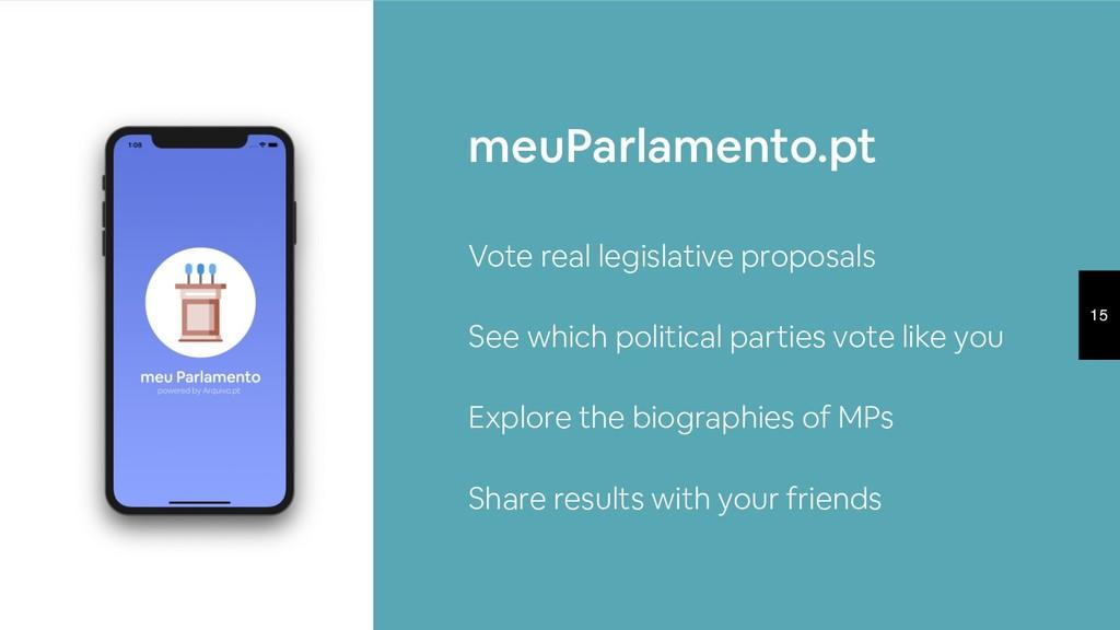 15 Vote real legislative proposals See which po...