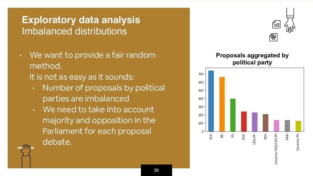 35 Exploratory data analysis Imbalanced distri...