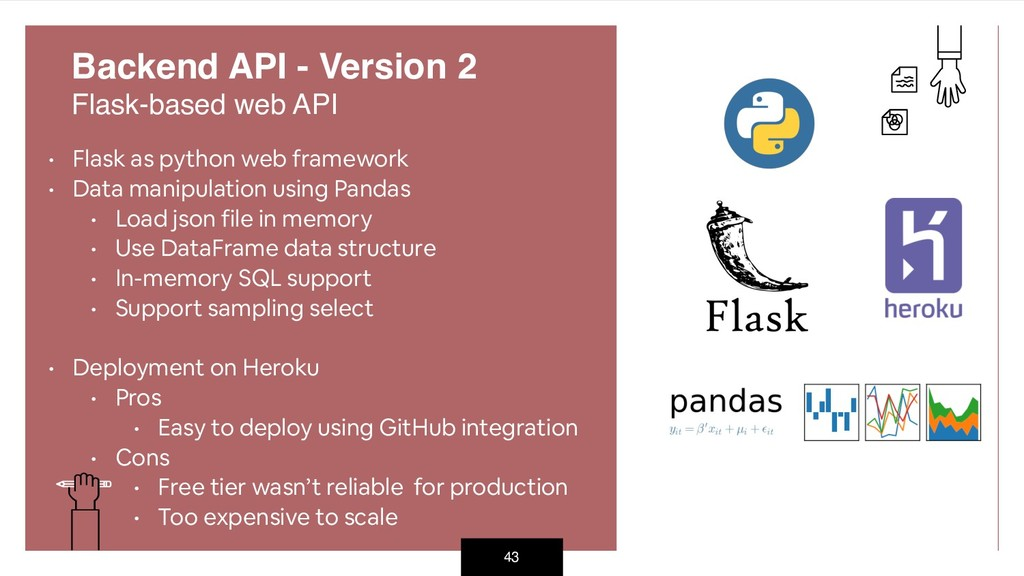 43 Backend API - Version 2 Flask-based web API...