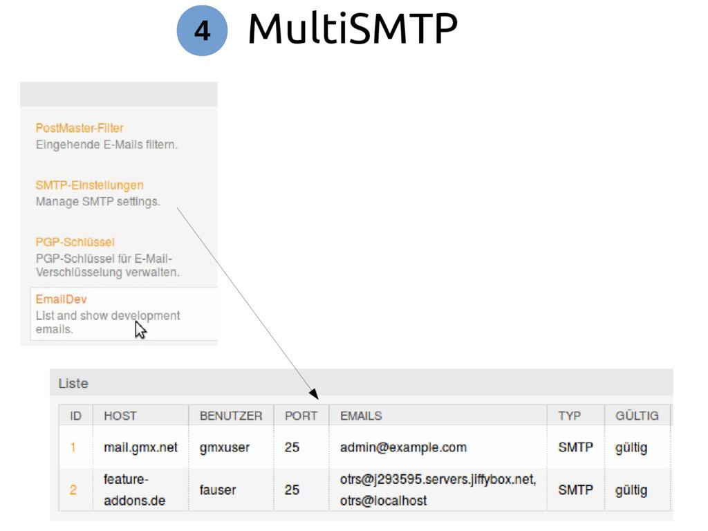 MultiSMTP 4