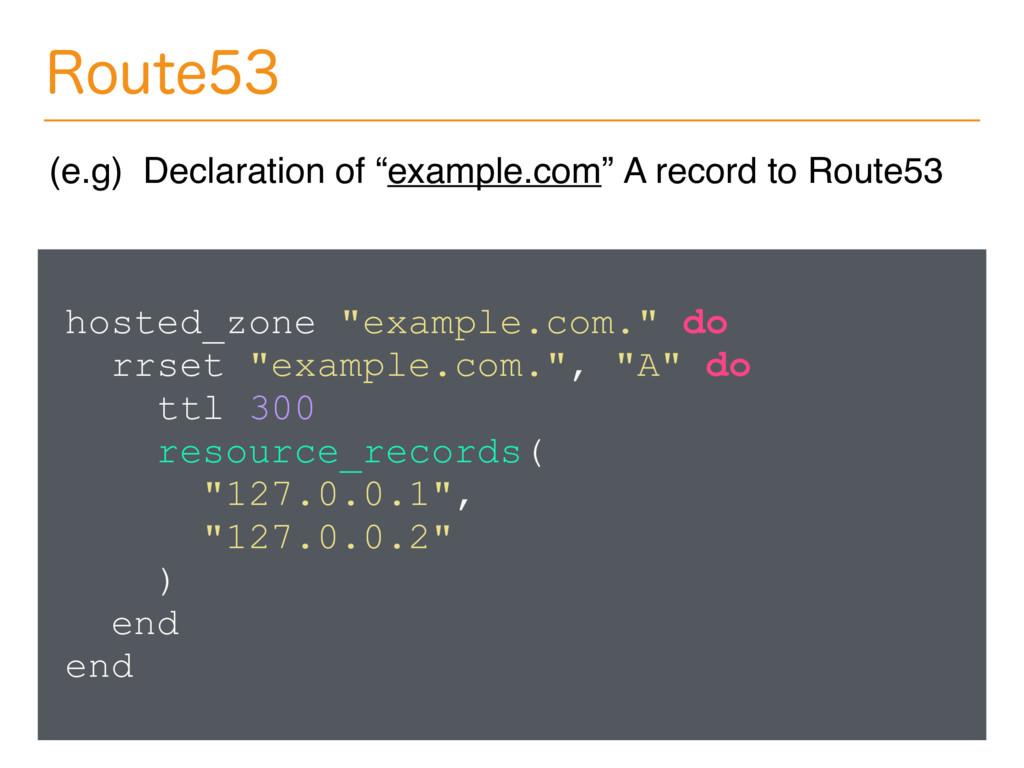 "hosted_zone ""example.com."" do rrset ""example.co..."