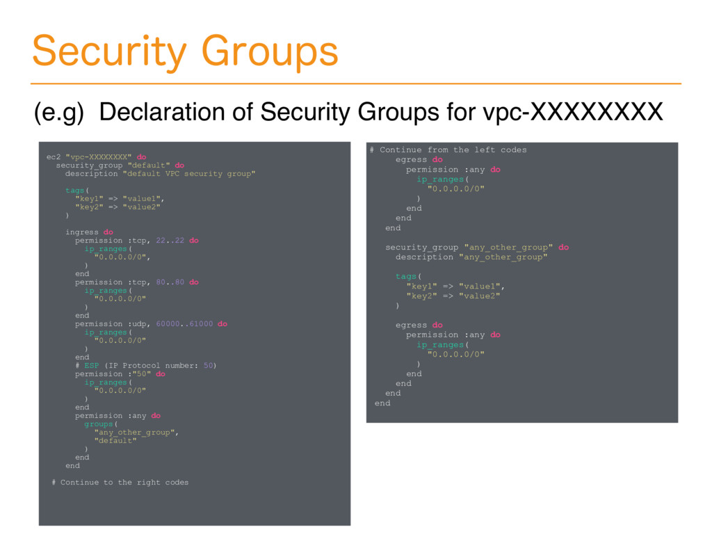 "4FDVSJUZ(SPVQT ec2 ""vpc-XXXXXXXX"" do security_..."