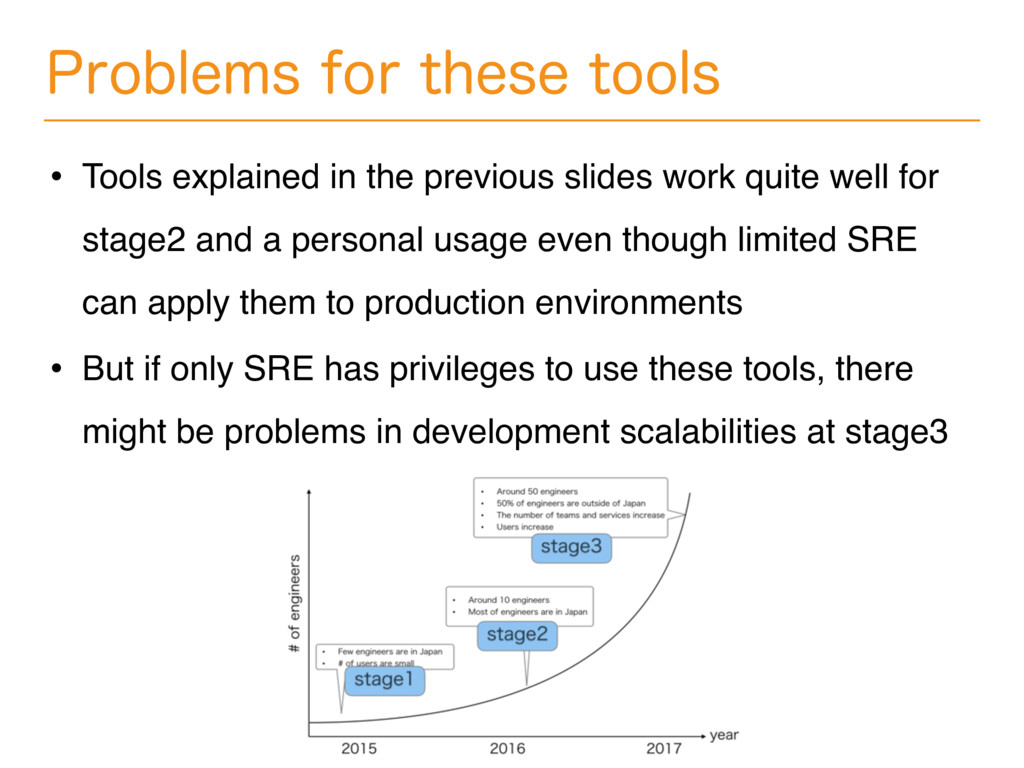 1SPCMFNTGPSUIFTFUPPMT • Tools explained in t...
