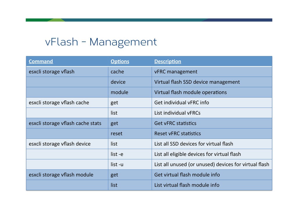 vFlash - Management Command  Op*ons  Desc...