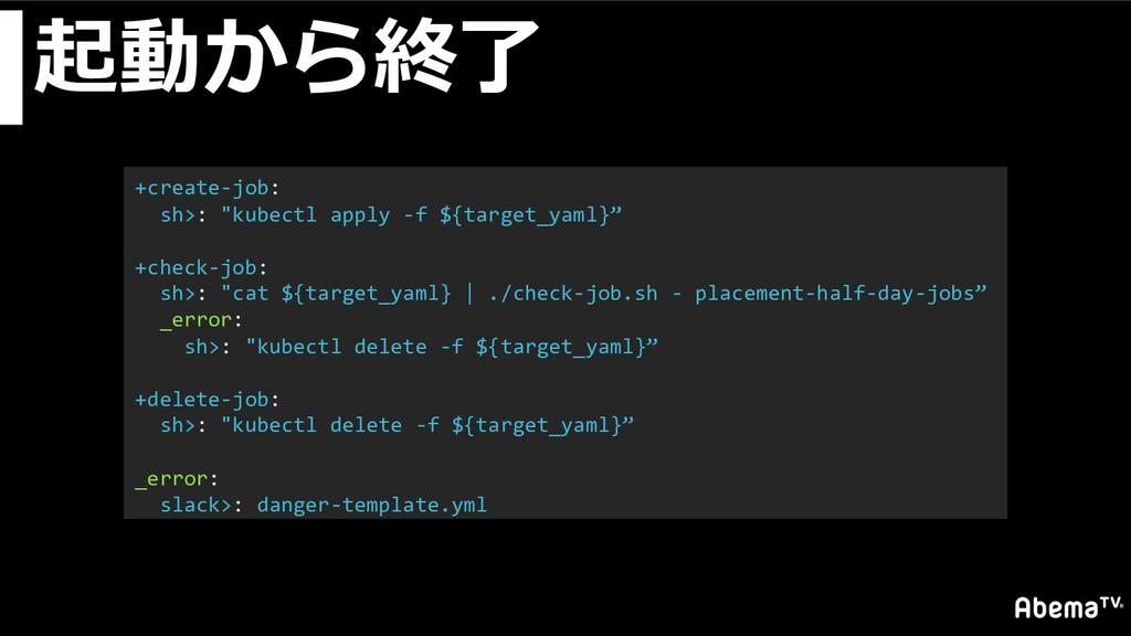 """起動から終了 +create-job: sh>: """"kubectl apply -f ${ta..."""