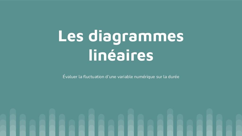Les diagrammes linéaires Évaluer la fluctuation ...
