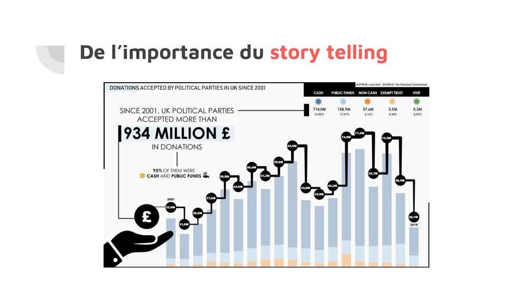 De l'importance du story telling