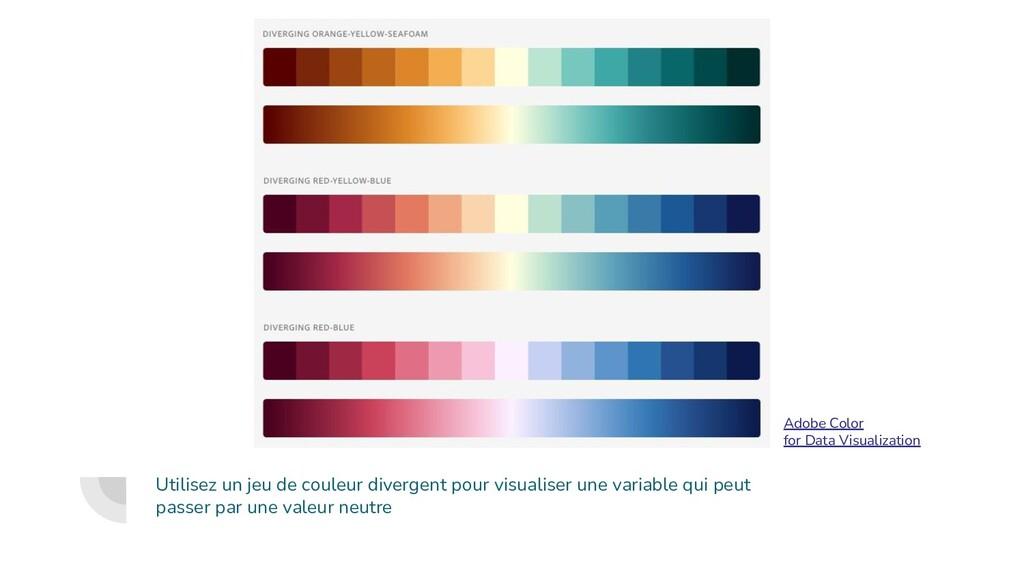 Utilisez un jeu de couleur divergent pour visua...