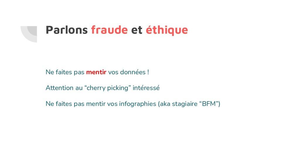 Parlons fraude et éthique Ne faites pas mentir ...