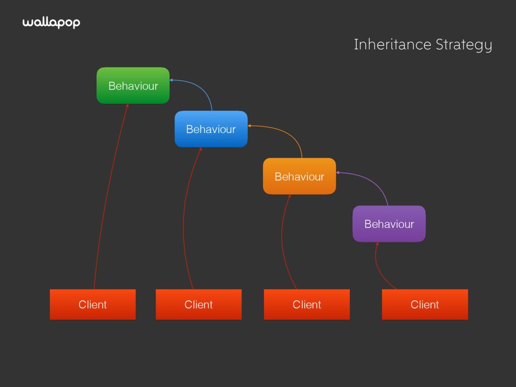 ≥ Client Behaviour Behaviour Behaviour Behaviou...