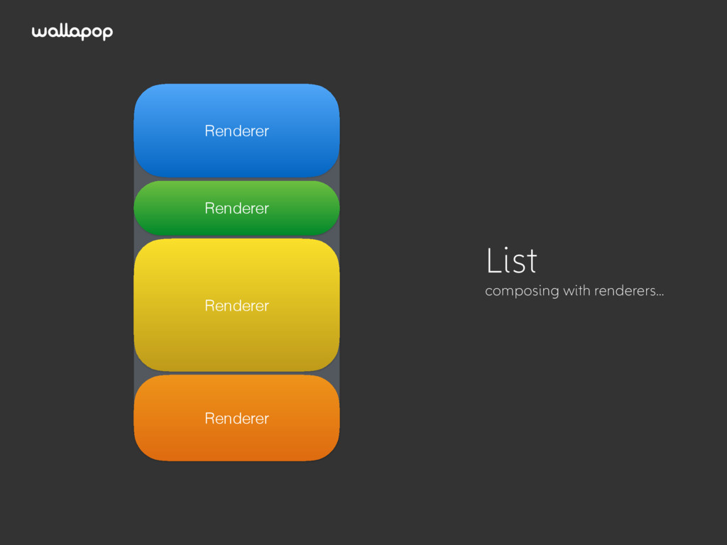 ≥ List Renderer List composing with renderers… ...