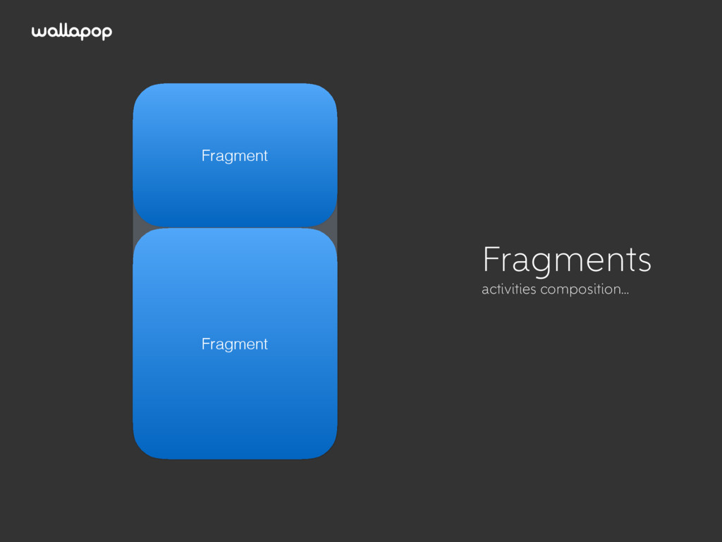 ≥ Activity Fragment Fragment Fragments activiti...