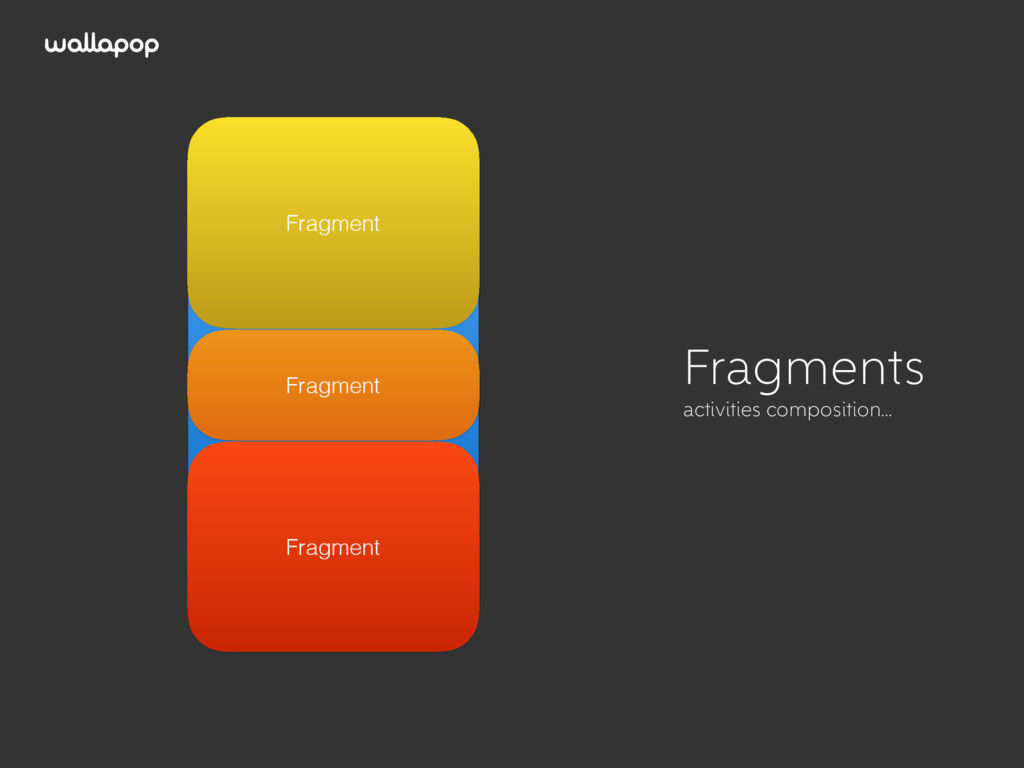 ≥ Activity Fragment Fragment Fragment Fragment ...