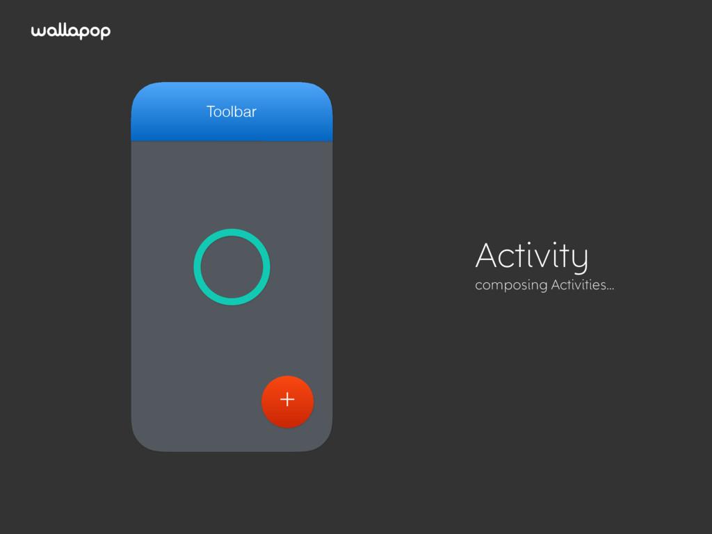 ≥ Toolbar Activity composing Activities… +