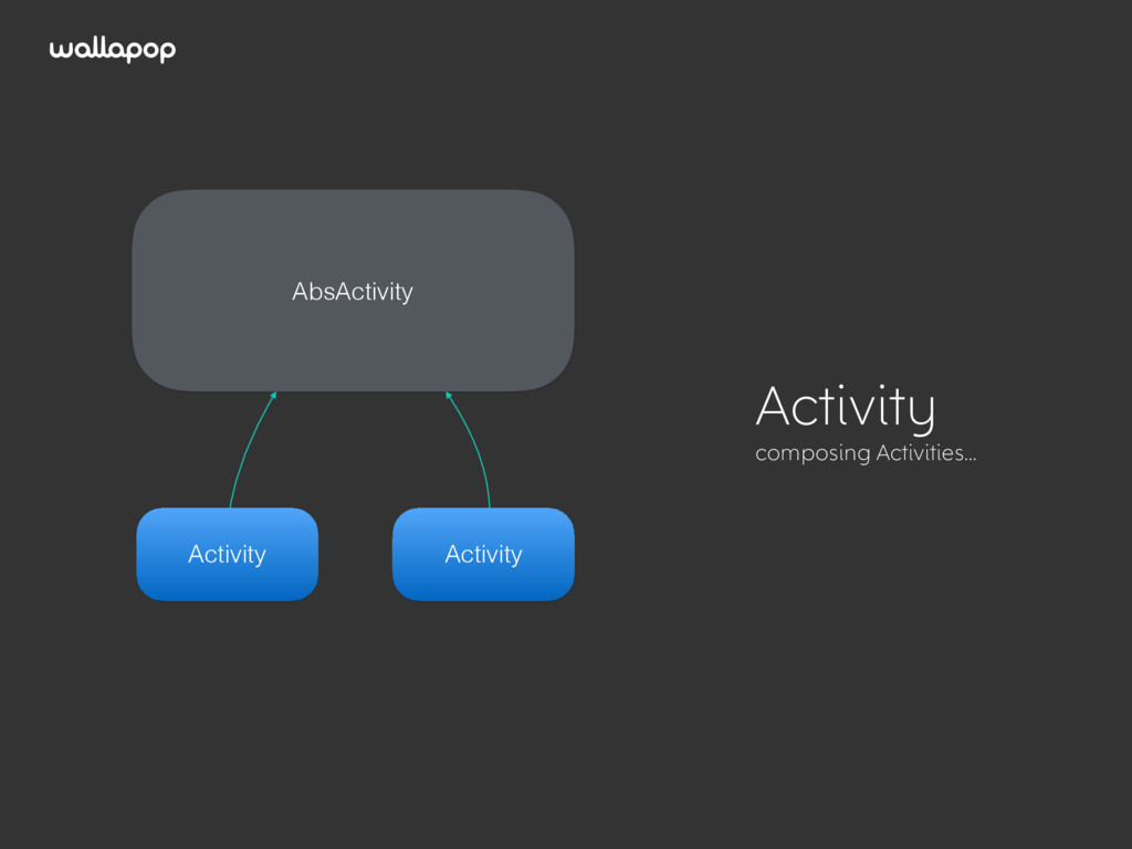 ≥ Activity composing Activities… Activity AbsAc...
