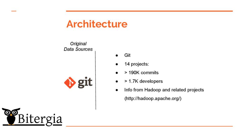Architecture Original Data Sources ● Git ● 14 p...