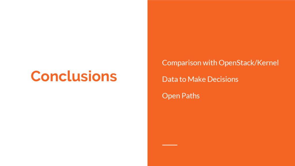 Conclusions Comparison with OpenStack/Kernel Da...