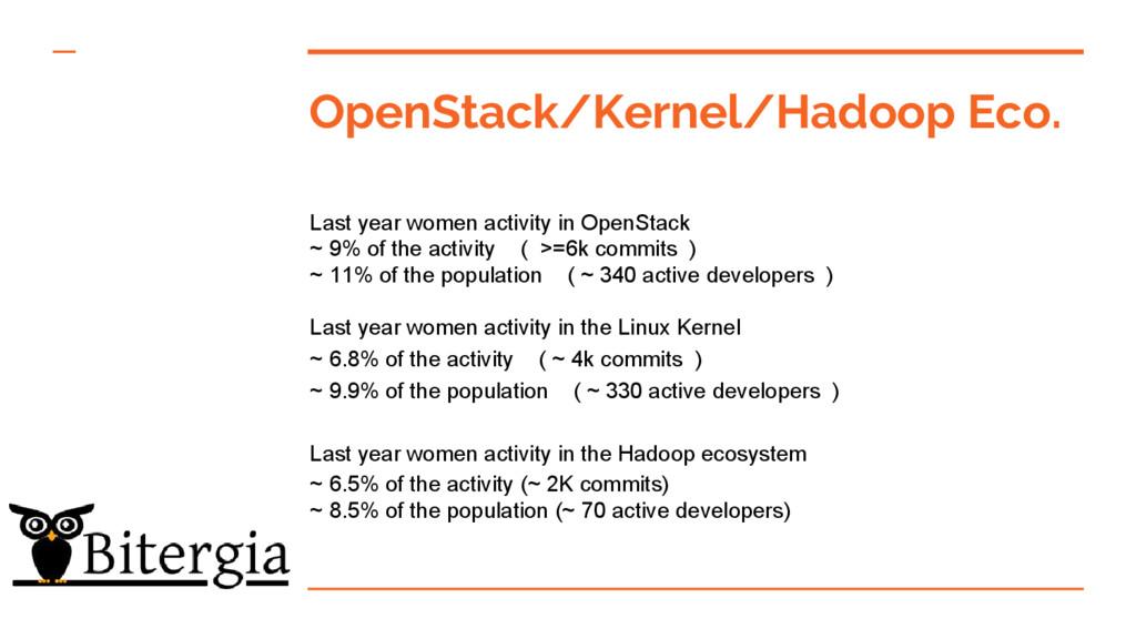 OpenStack/Kernel/Hadoop Eco. Last year women ac...