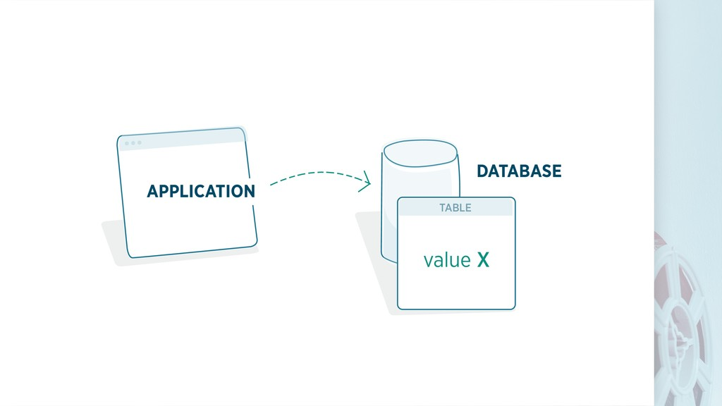 APPLICATION DATABASE TABLE value X